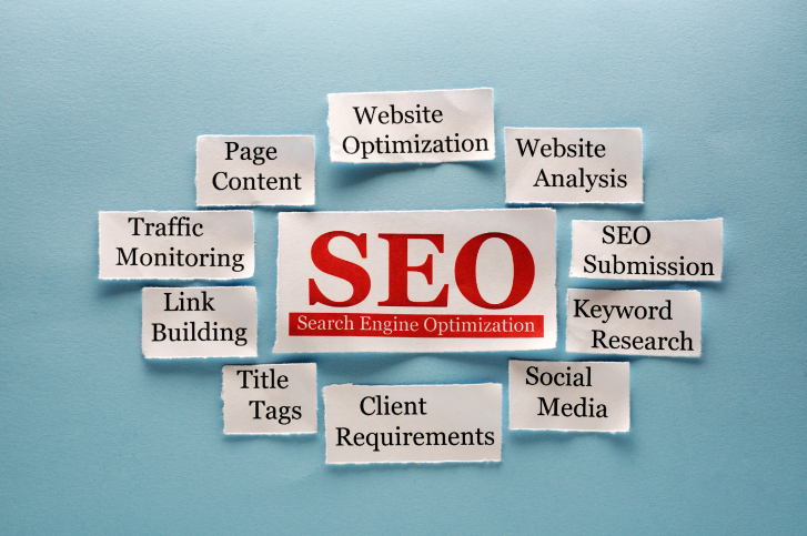 Different elements of SEO